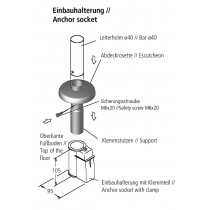 Ideal Eichenwald Einbauhalterung Montageset Modell 66 D40 mm